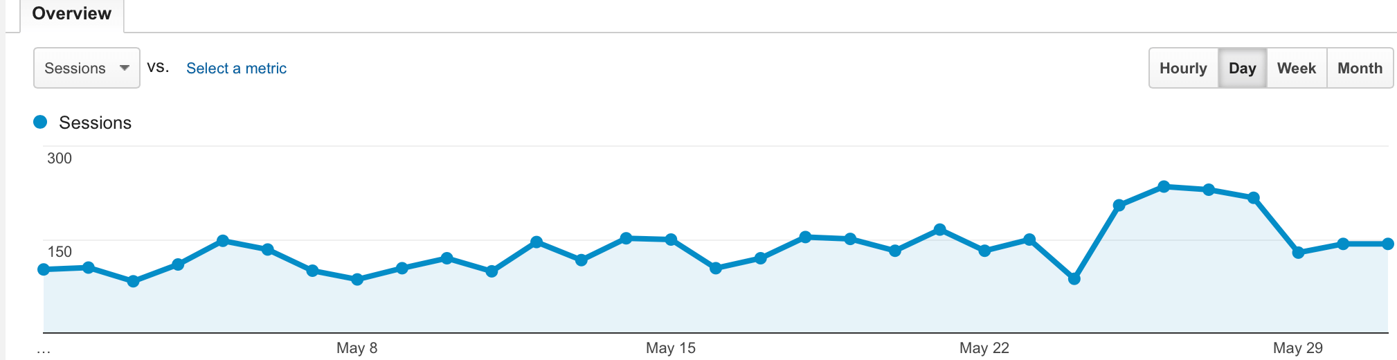 Screen Shot 2015-07-02 at 12.32.51 PM